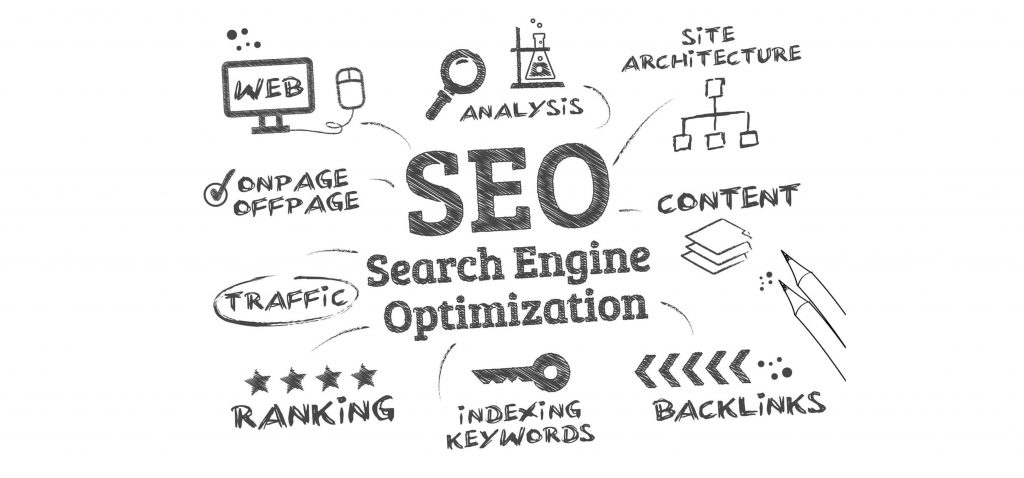 Search Engine Optimization Checklist